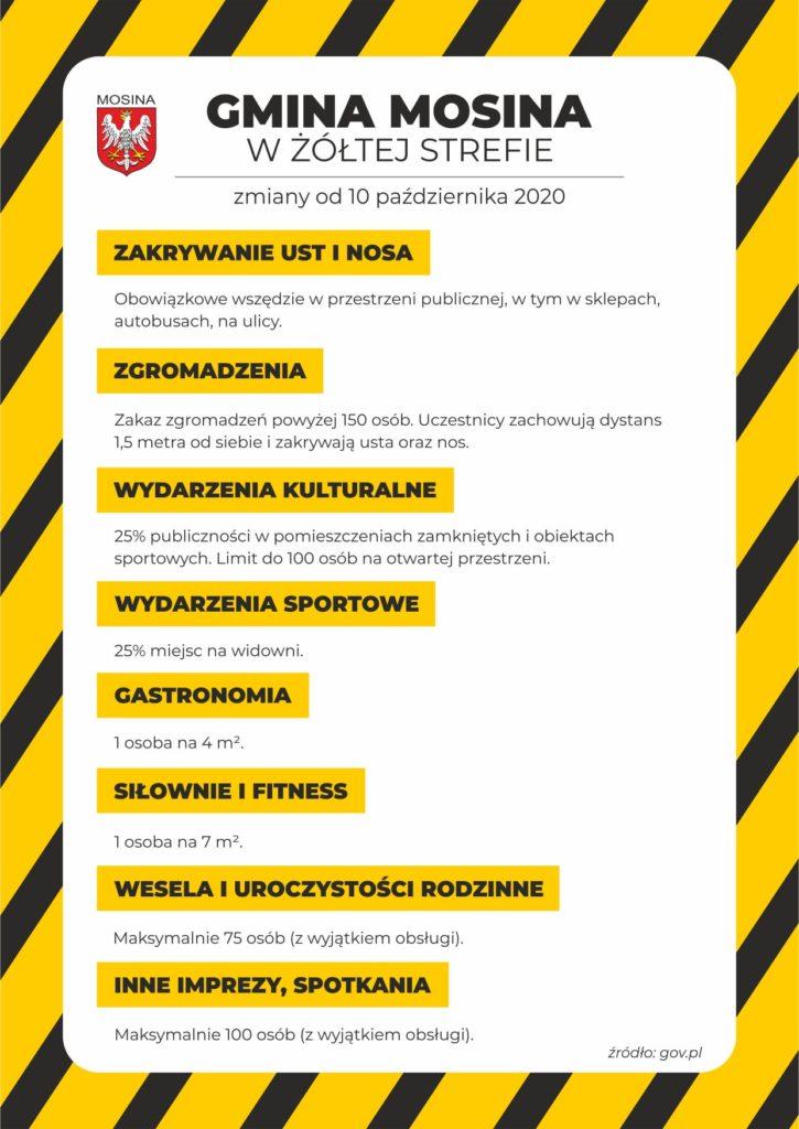 Wytyczne dotyczące organizacji zawodów - V KonstantyNOVA 10 z dnia 9.10.2020 r.